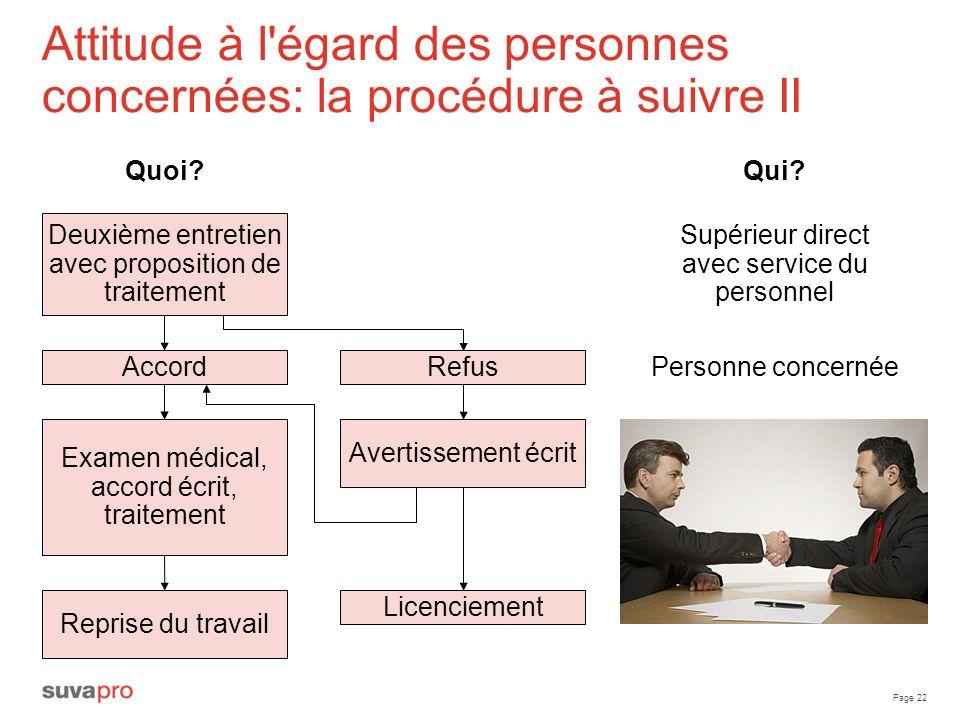 Page 22 Attitude à l'égard des personnes concernées: la procédure à suivre II Quoi? Deuxième entretien avec proposition de traitement Refus Qui? Supér