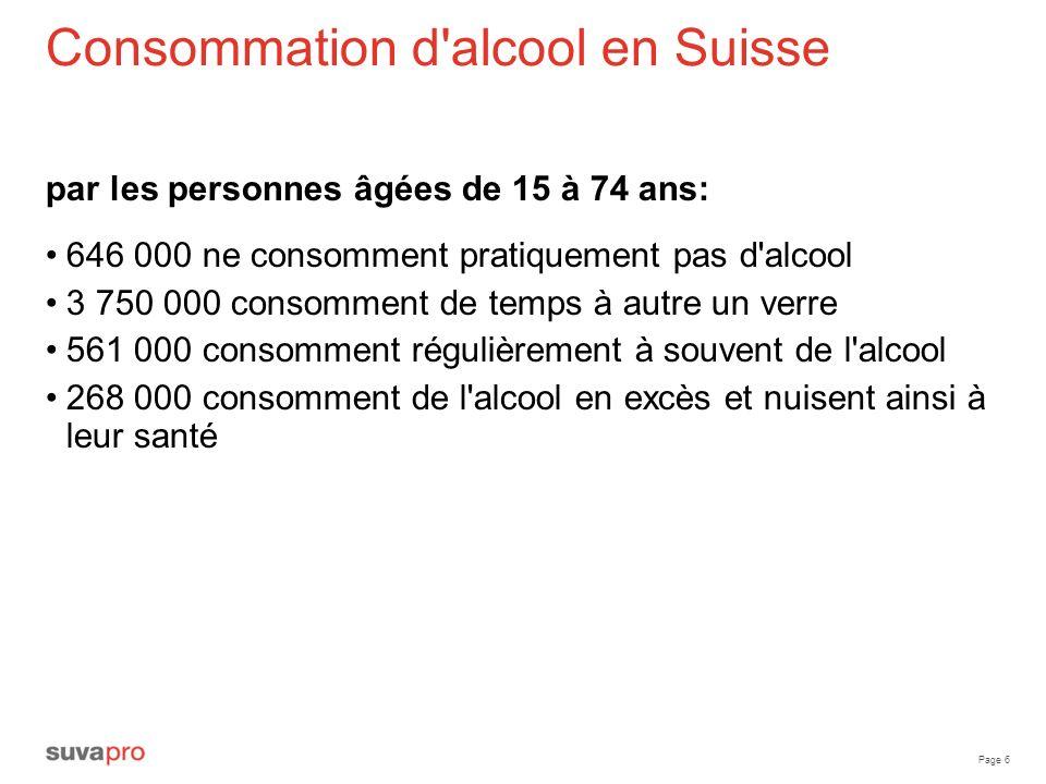 Page 6 Consommation d'alcool en Suisse par les personnes âgées de 15 à 74 ans: 646 000 ne consomment pratiquement pas d'alcool 3 750 000 consomment de
