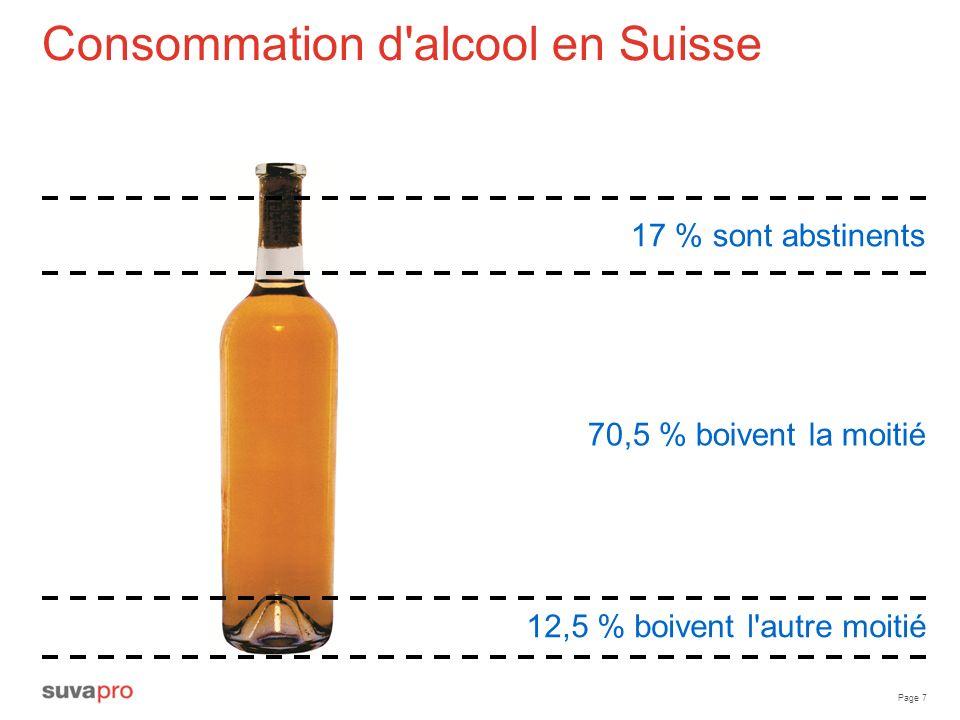 Page 7 Consommation d'alcool en Suisse 17 % sont abstinents 70,5 % boivent la moitié 12,5 % boivent l'autre moitié