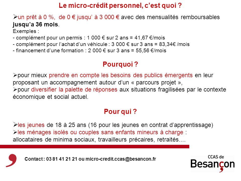 Le micro-crédit personnel, cest quoi ? un prêt à 0 %, de 0 jusqu à 3 000 avec des mensualités remboursables jusqua 36 mois. Exemples : - complément po