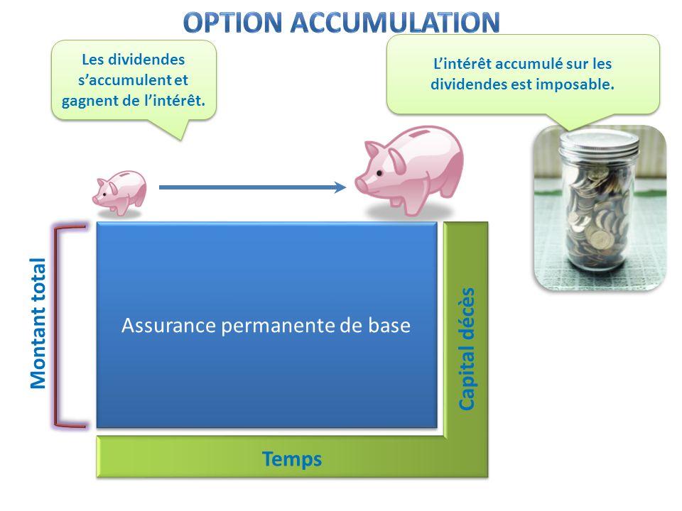 Assurance permanente de base Temps Capital décès Montant total Les dividendes saccumulent et gagnent de lintérêt. Lintérêt accumulé sur les dividendes