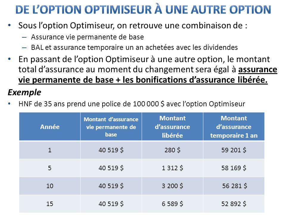 Sous loption Optimiseur, on retrouve une combinaison de : – Assurance vie permanente de base – BAL et assurance temporaire un an achetées avec les div