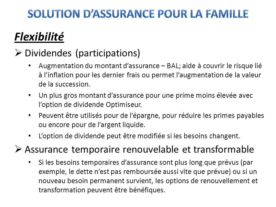 Flexibilité Dividendes (participations) Augmentation du montant dassurance – BAL; aide à couvrir le risque lié à linflation pour les dernier frais ou