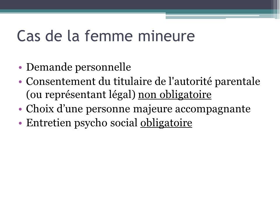 Cas de la femme mineure Demande personnelle Consentement du titulaire de l'autorité parentale (ou représentant légal) non obligatoire Choix dune perso