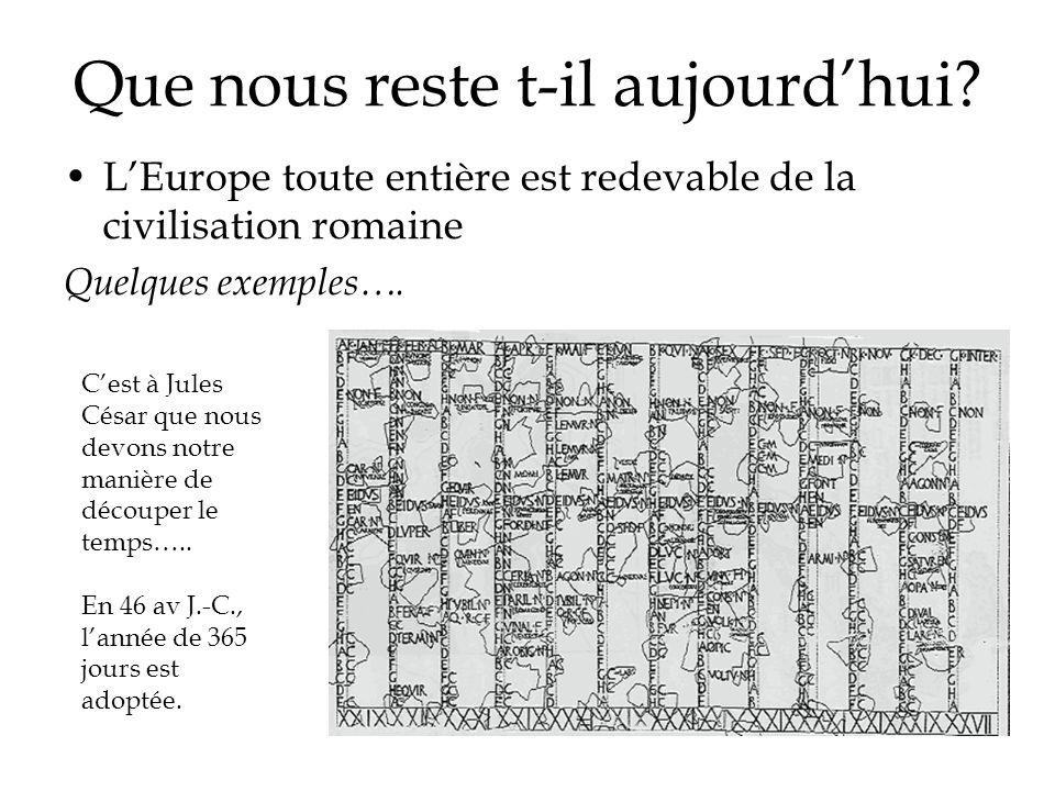 Que nous reste t-il aujourdhui? LEurope toute entière est redevable de la civilisation romaine Quelques exemples…. Cest à Jules César que nous devons