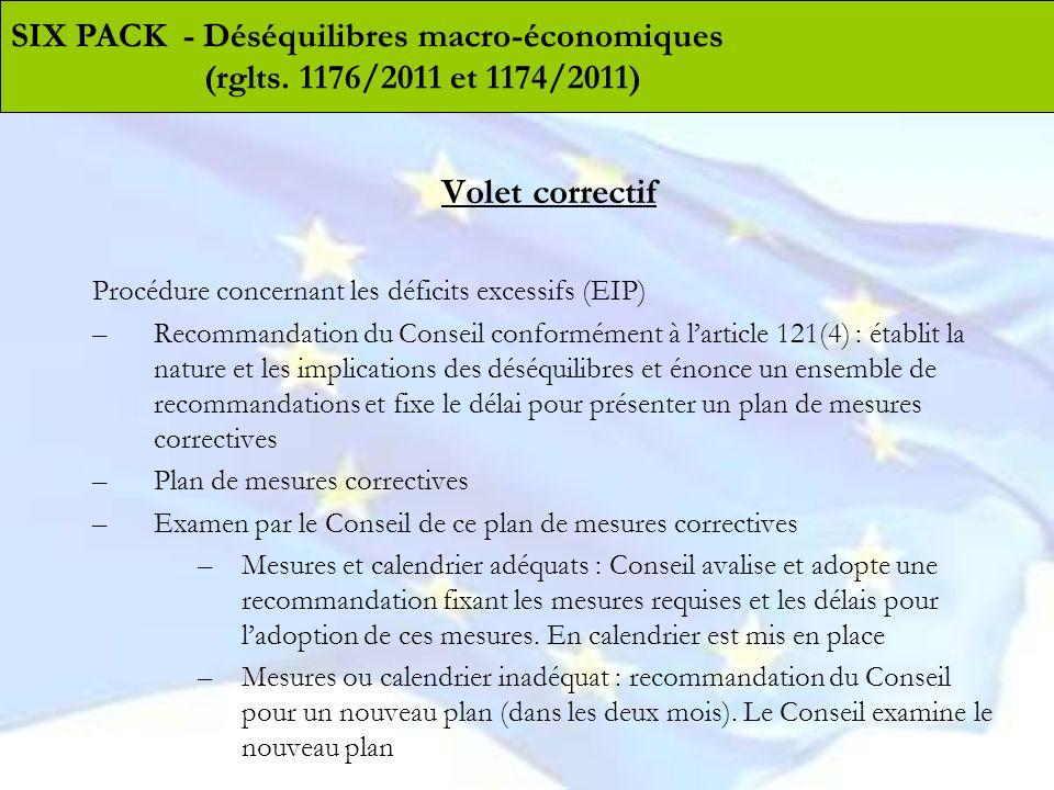 Volet correctif Procédure concernant les déficits excessifs (EIP) –Recommandation du Conseil conformément à larticle 121(4) : établit la nature et les