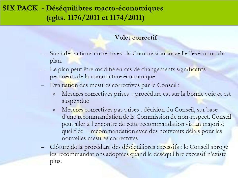 Volet correctif –Suivi des actions correctives : la Commission surveille l'exécution du plan. –Le plan peut être modifié en cas de changements signifi