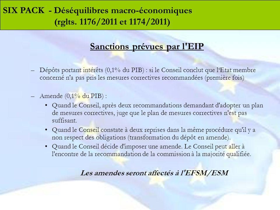 Sanctions prévues par l'EIP –Dépôts portant intérêts (0,1% du PIB) : si le Conseil conclut que lEtat membre concerné n'a pas pris les mesures correcti