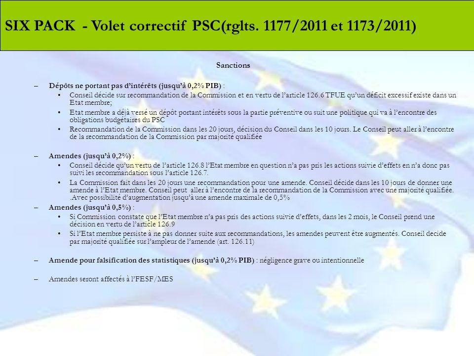 Sanctions –Dépôts ne portant pas dintérêts (jusquà 0,2% PIB) : Conseil décide sur recommandation de la Commission et en vertu de larticle 126.6 TFUE q