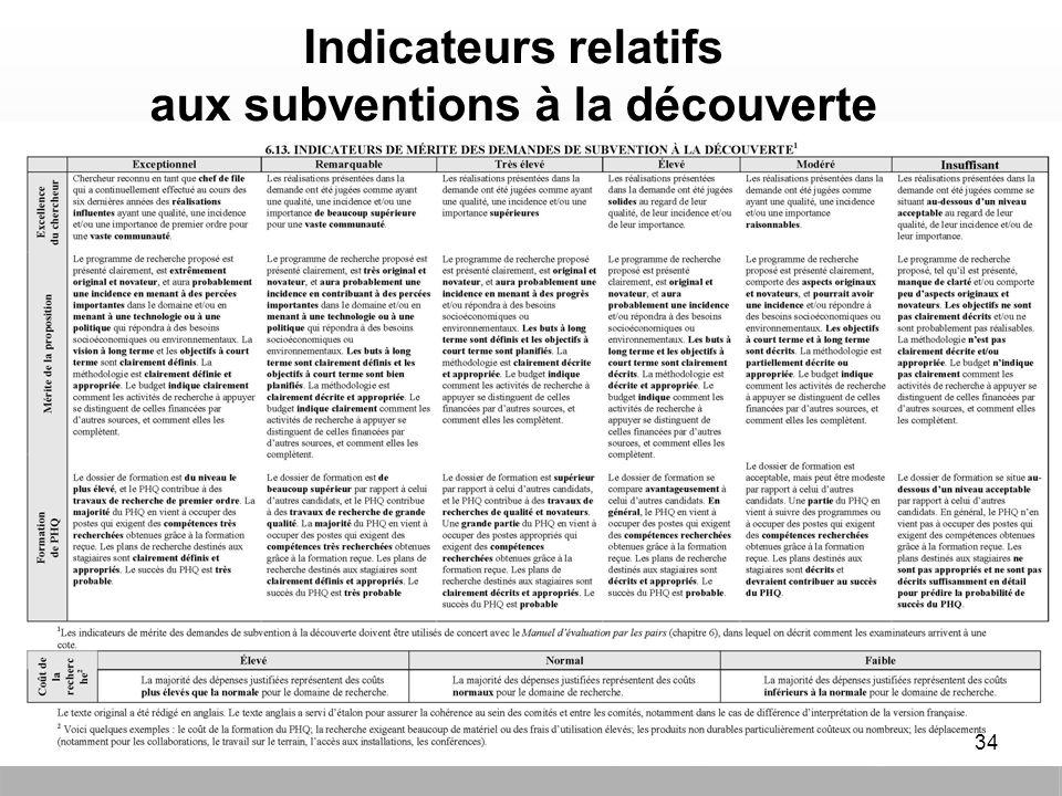 Indicateurs relatifs aux subventions à la découverte 34
