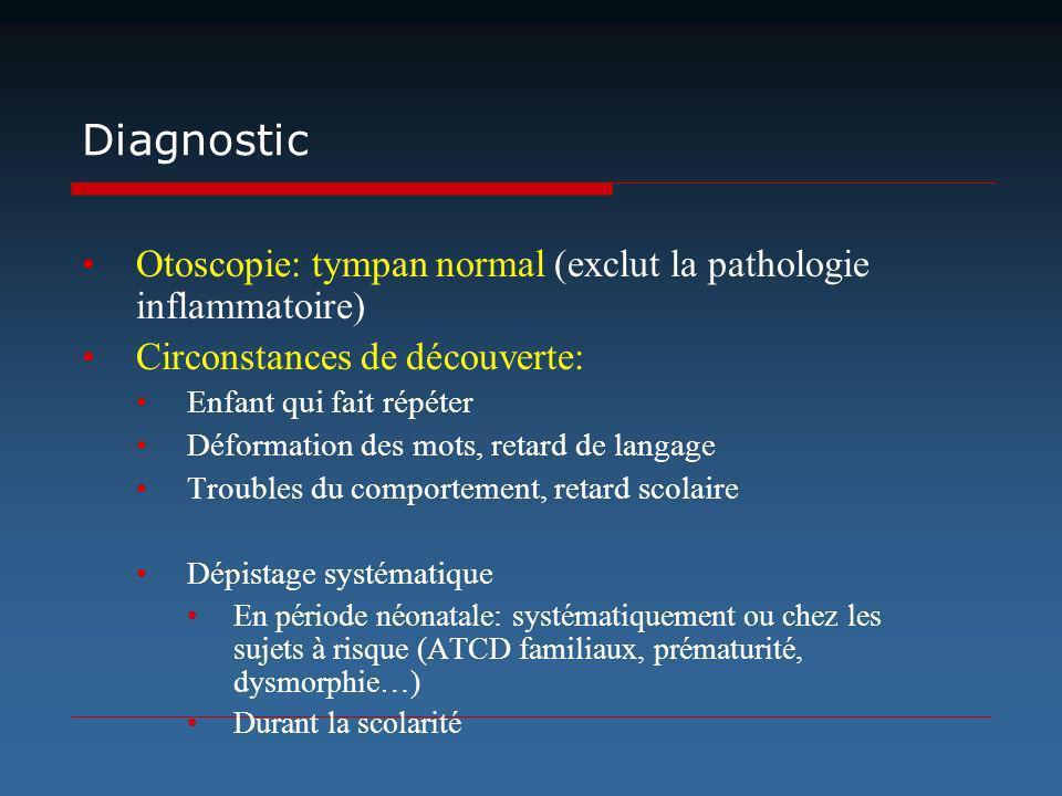 Diagnostic Otoscopie: tympan normal (exclut la pathologie inflammatoire) Circonstances de découverte: Enfant qui fait répéter Déformation des mots, re