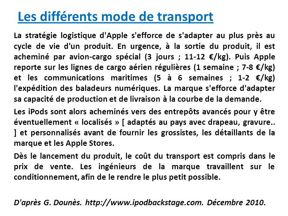 La stratégie logistique d'Apple s'efforce de s'adapter au plus près au cycle de vie d'un produit. En urgence, à la sortie du produit, il est acheminé