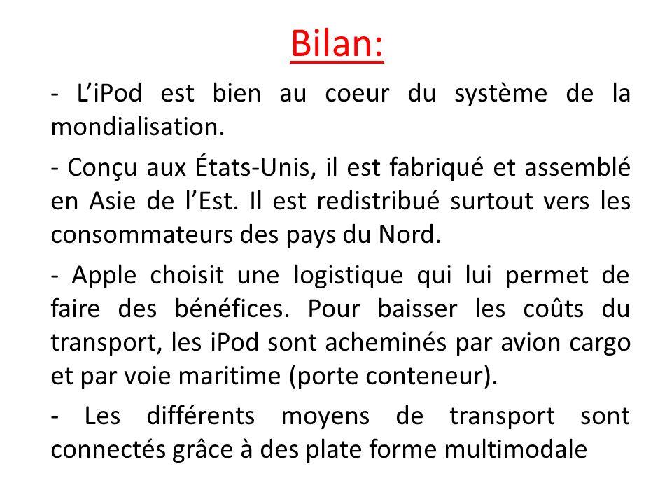 Bilan: - LiPod est bien au coeur du système de la mondialisation. - Conçu aux États-Unis, il est fabriqué et assemblé en Asie de lEst. Il est redistri