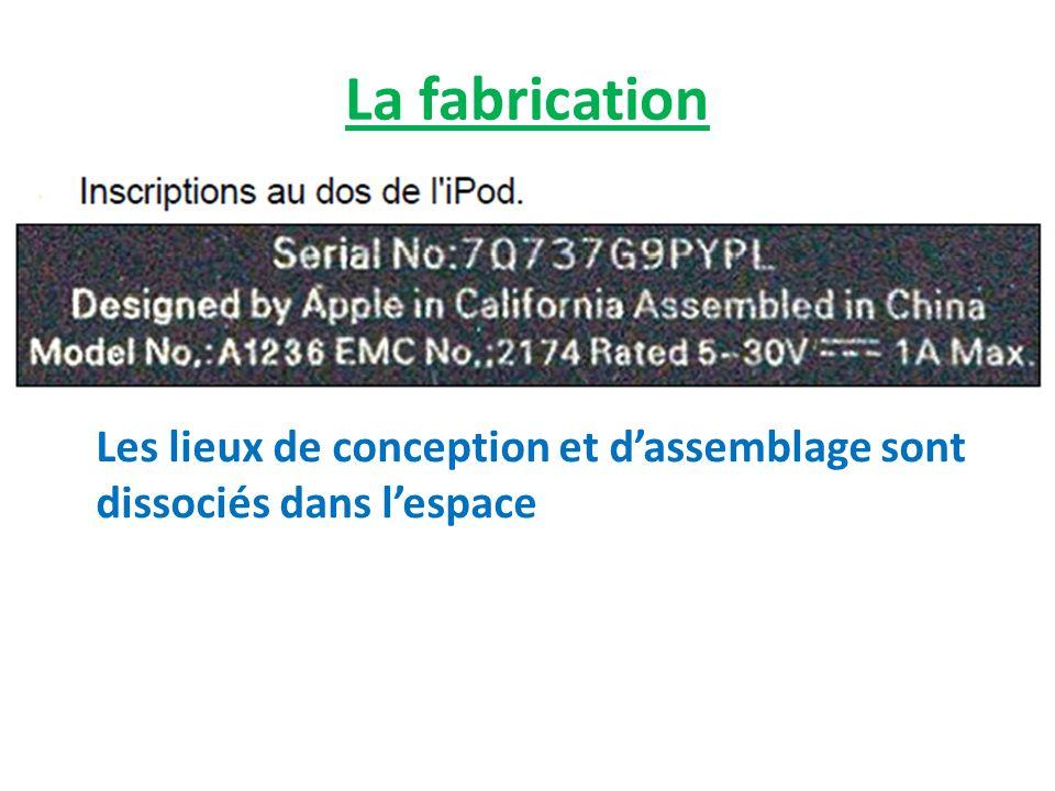 Lieu de conception Lieu de fabrication des composants Lieu dassemblage Une fabrication mondialisée LiPod, un produit mondialisé