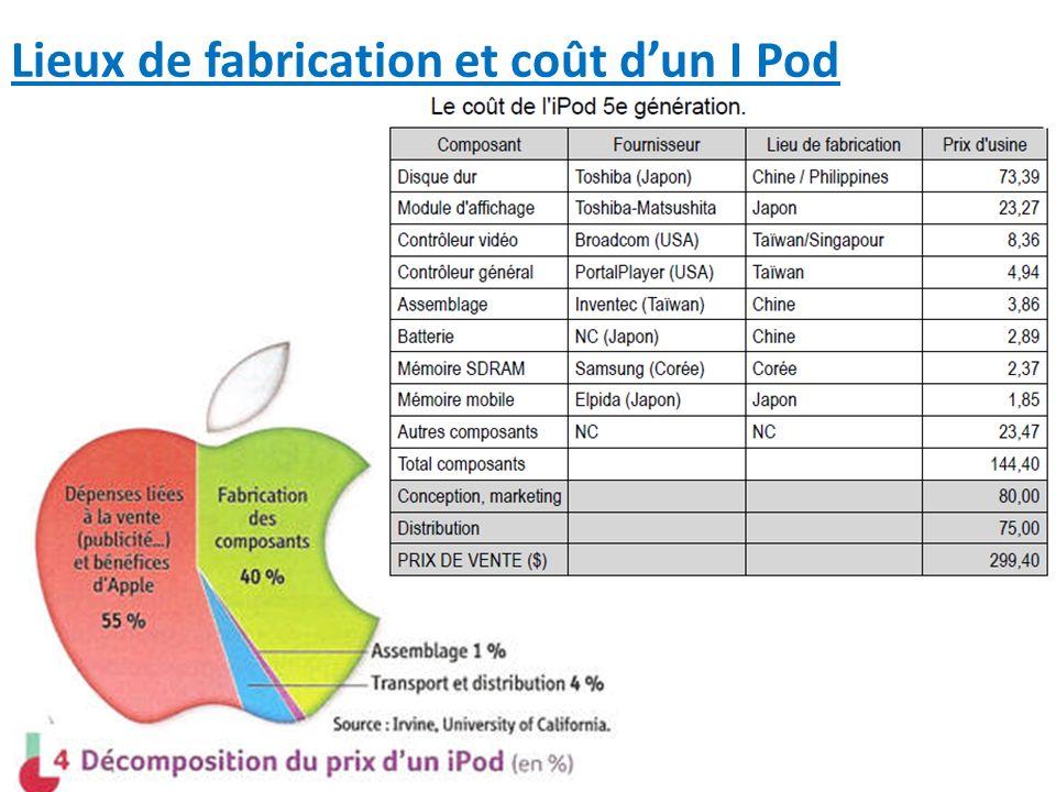 Lieux de fabrication et coût dun I Pod
