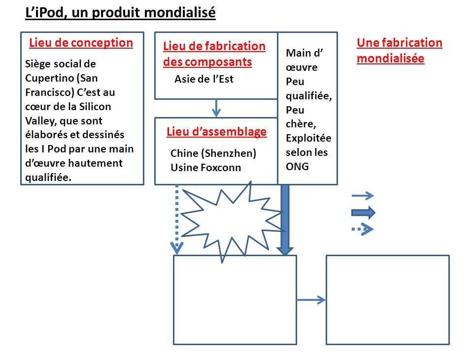 Les lieux de distribution: principales zones de consommation de liPod