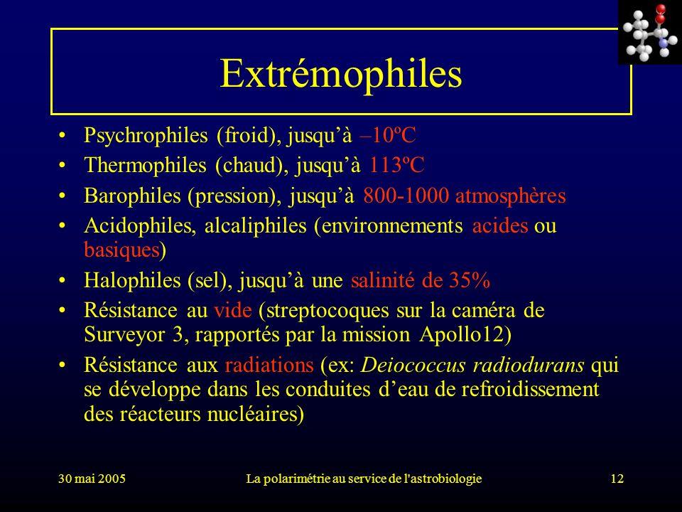 30 mai 2005La polarimétrie au service de l'astrobiologie12 Extrémophiles Psychrophiles (froid), jusquà –10ºC Thermophiles (chaud), jusquà 113ºC Baroph
