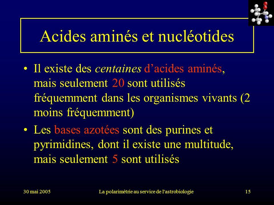 30 mai 2005La polarimétrie au service de l'astrobiologie15 Acides aminés et nucléotides Il existe des centaines dacides aminés, mais seulement 20 sont