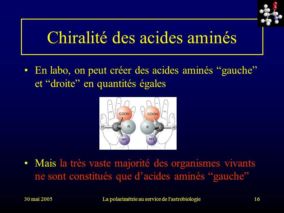 30 mai 2005La polarimétrie au service de l'astrobiologie16 Chiralité des acides aminés En labo, on peut créer des acides aminés gauche et droite en qu