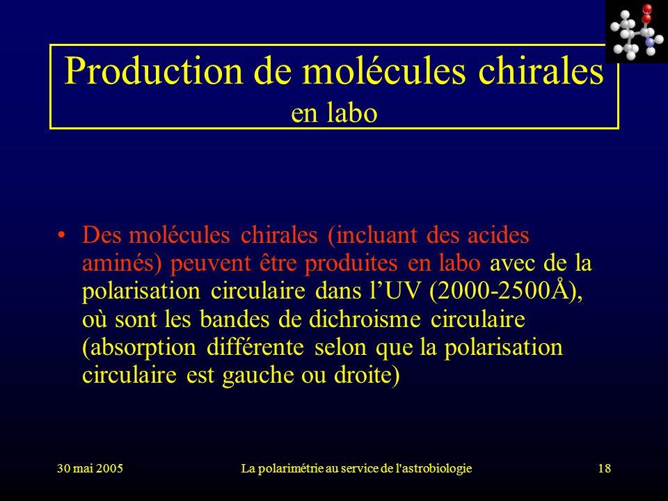 30 mai 2005La polarimétrie au service de l'astrobiologie18 Production de molécules chirales en labo Des molécules chirales (incluant des acides aminés