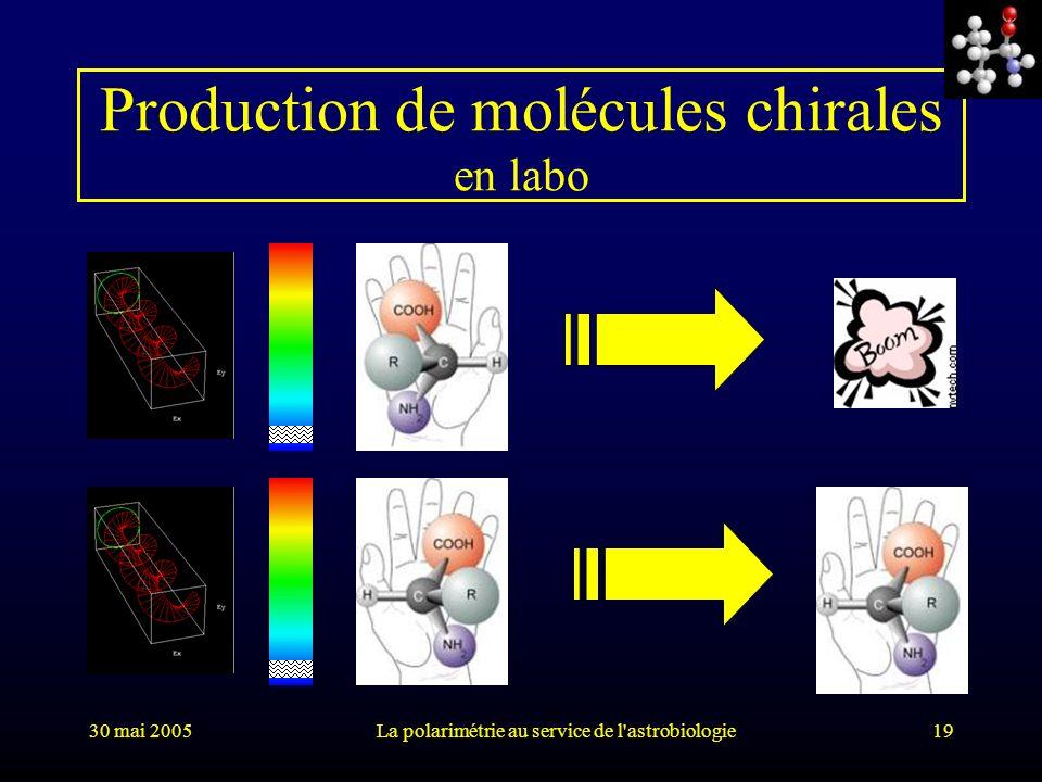 30 mai 2005La polarimétrie au service de l'astrobiologie19 Production de molécules chirales en labo