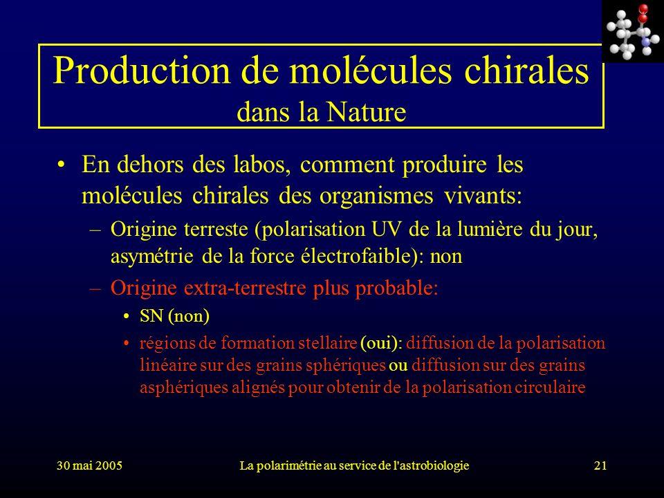 30 mai 2005La polarimétrie au service de l'astrobiologie21 Production de molécules chirales dans la Nature En dehors des labos, comment produire les m