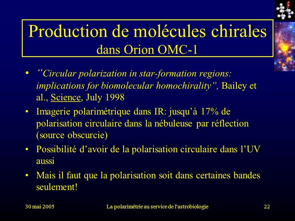 30 mai 2005La polarimétrie au service de l'astrobiologie22 Production de molécules chirales dans Orion OMC-1 Circular polarization in star-formation r