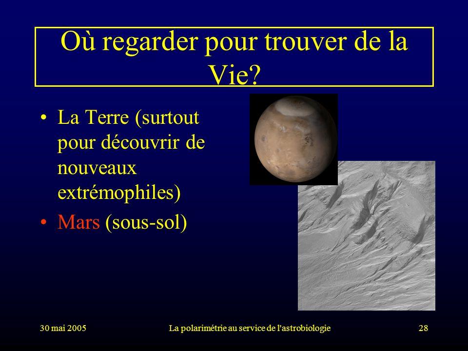 30 mai 2005La polarimétrie au service de l'astrobiologie28 Où regarder pour trouver de la Vie? La Terre (surtout pour découvrir de nouveaux extrémophi