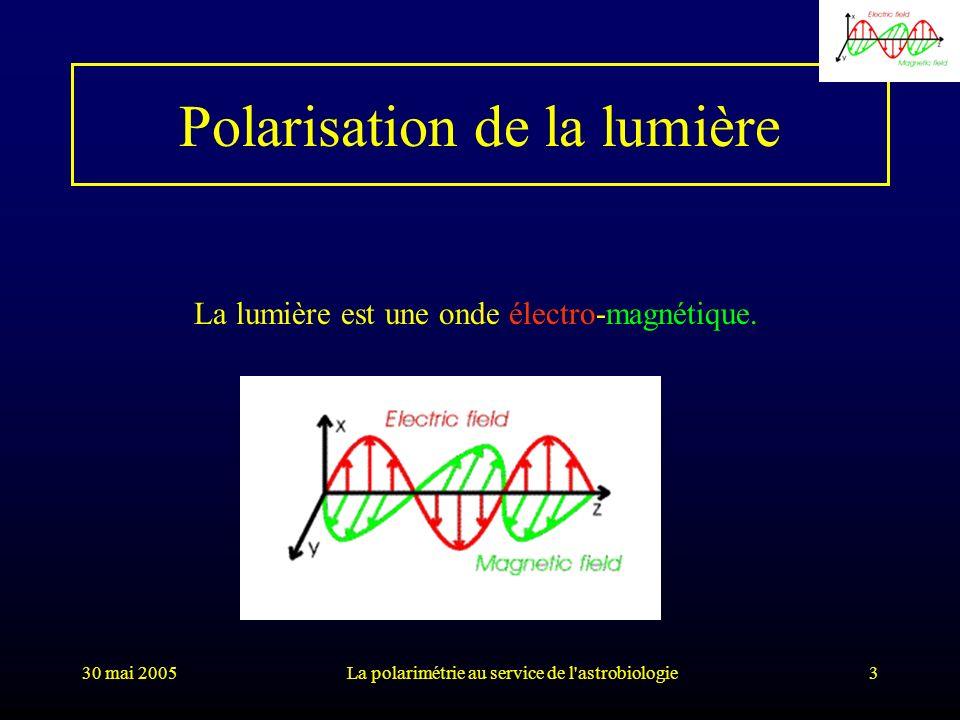 30 mai 2005La polarimétrie au service de l astrobiologie34 Chiralité et polarisation lumière + acides aminés polarisation circulaire