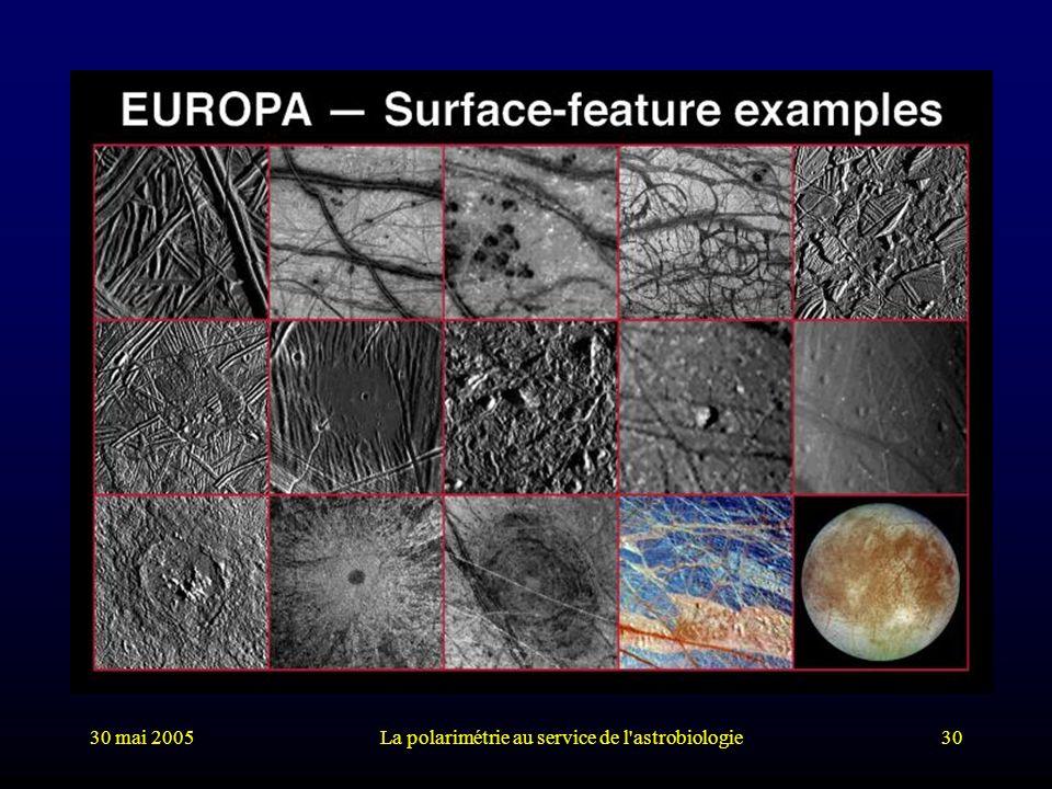 30 mai 2005La polarimétrie au service de l'astrobiologie30