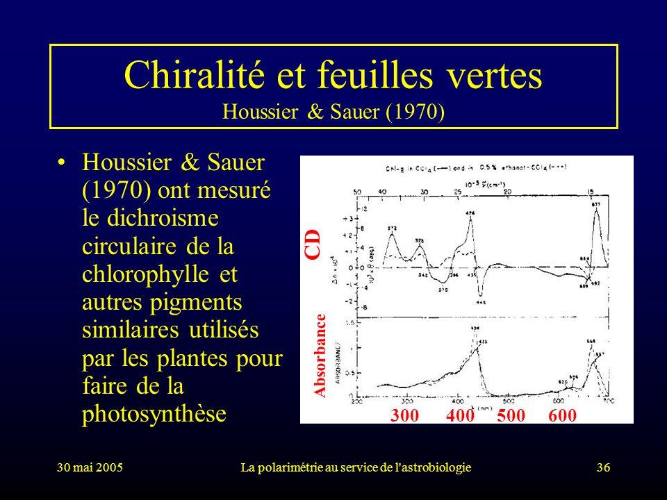 30 mai 2005La polarimétrie au service de l'astrobiologie36 Chiralité et feuilles vertes Houssier & Sauer (1970) Houssier & Sauer (1970) ont mesuré le