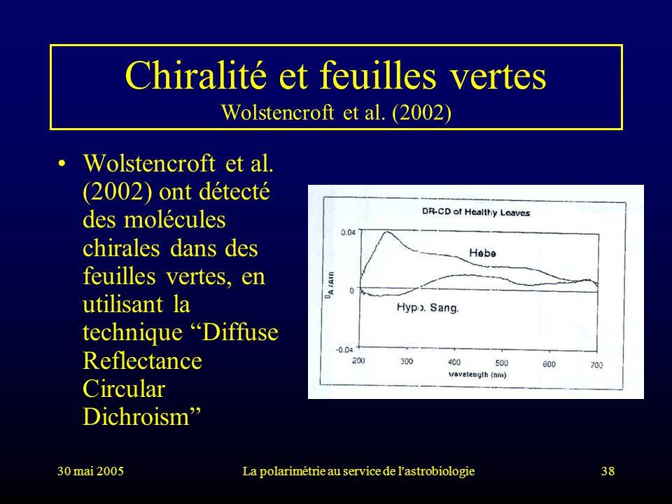 30 mai 2005La polarimétrie au service de l'astrobiologie38 Chiralité et feuilles vertes Wolstencroft et al. (2002) Wolstencroft et al. (2002) ont déte
