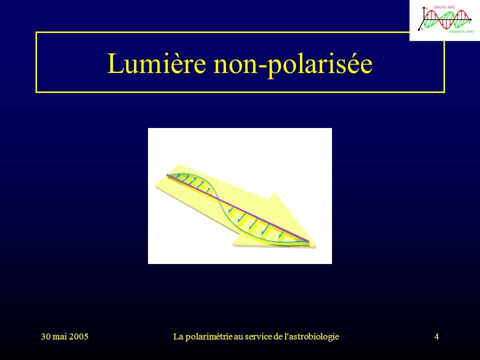 30 mai 2005La polarimétrie au service de l astrobiologie15 Acides aminés et nucléotides Il existe des centaines dacides aminés, mais seulement 20 sont utilisés fréquemment dans les organismes vivants (2 moins fréquemment) Les bases azotées sont des purines et pyrimidines, dont il existe une multitude, mais seulement 5 sont utilisés