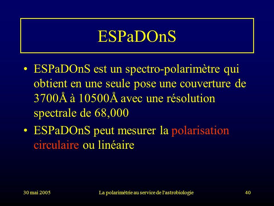 30 mai 2005La polarimétrie au service de l'astrobiologie40 ESPaDOnS ESPaDOnS est un spectro-polarimètre qui obtient en une seule pose une couverture d