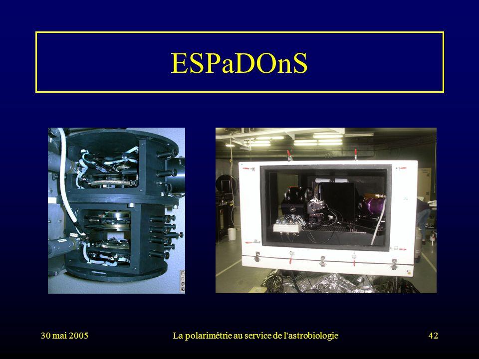 30 mai 2005La polarimétrie au service de l'astrobiologie42 ESPaDOnS