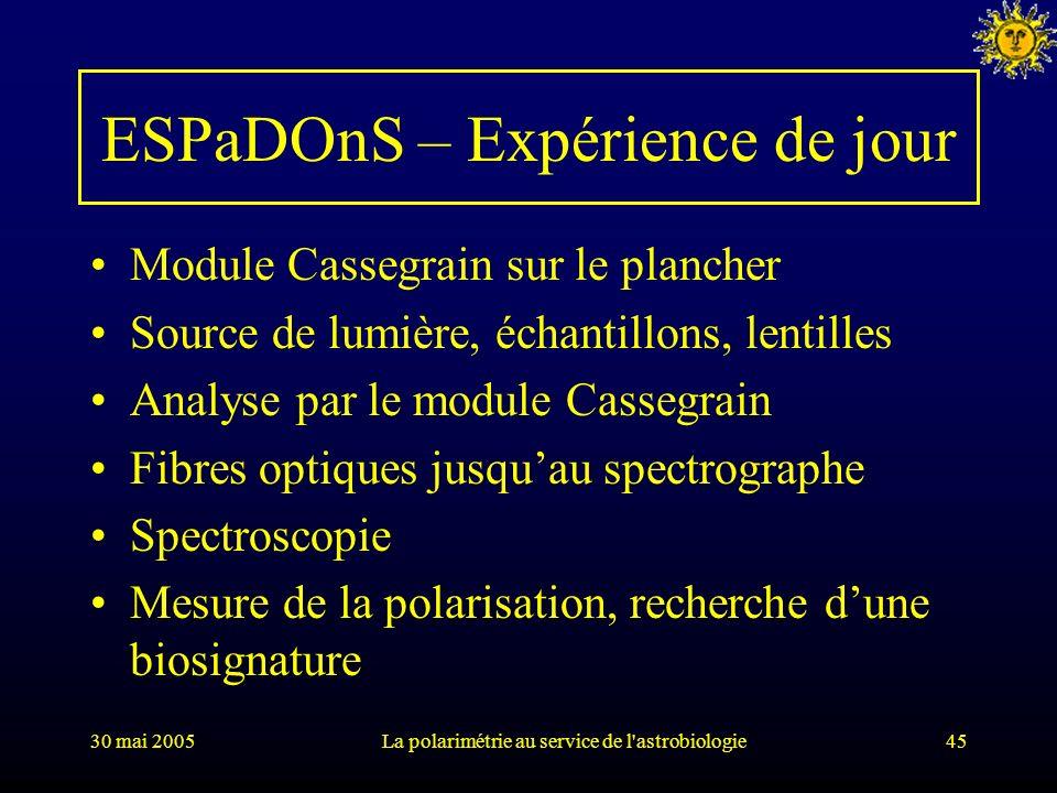 30 mai 2005La polarimétrie au service de l'astrobiologie45 ESPaDOnS – Expérience de jour Module Cassegrain sur le plancher Source de lumière, échantil