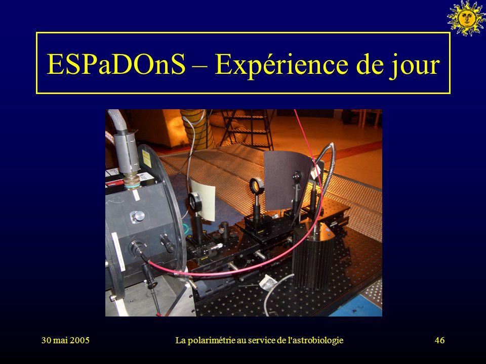 30 mai 2005La polarimétrie au service de l'astrobiologie46 ESPaDOnS – Expérience de jour