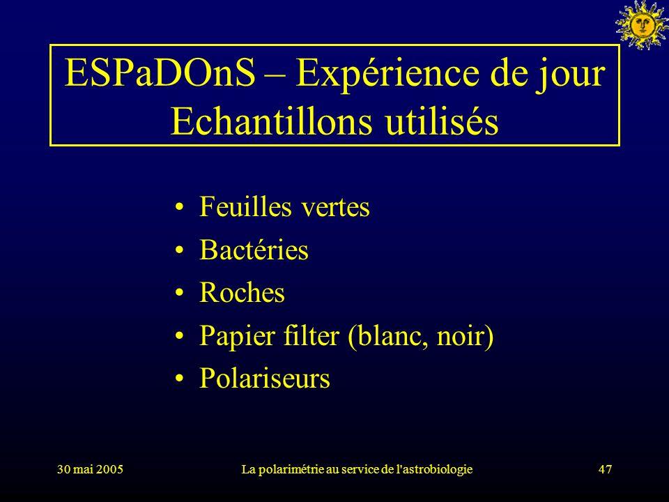 30 mai 2005La polarimétrie au service de l'astrobiologie47 ESPaDOnS – Expérience de jour Echantillons utilisés Feuilles vertes Bactéries Roches Papier