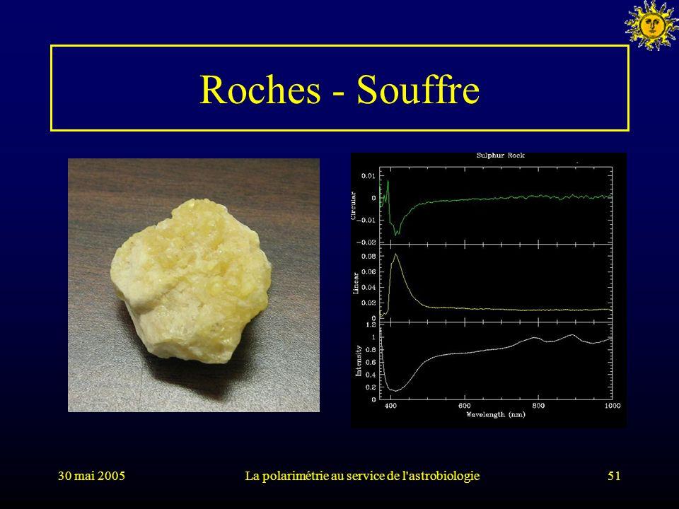 30 mai 2005La polarimétrie au service de l'astrobiologie51 Roches - Souffre