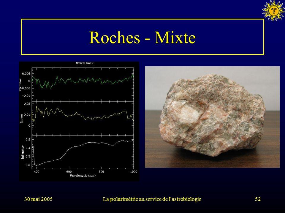 30 mai 2005La polarimétrie au service de l'astrobiologie52 Roches - Mixte