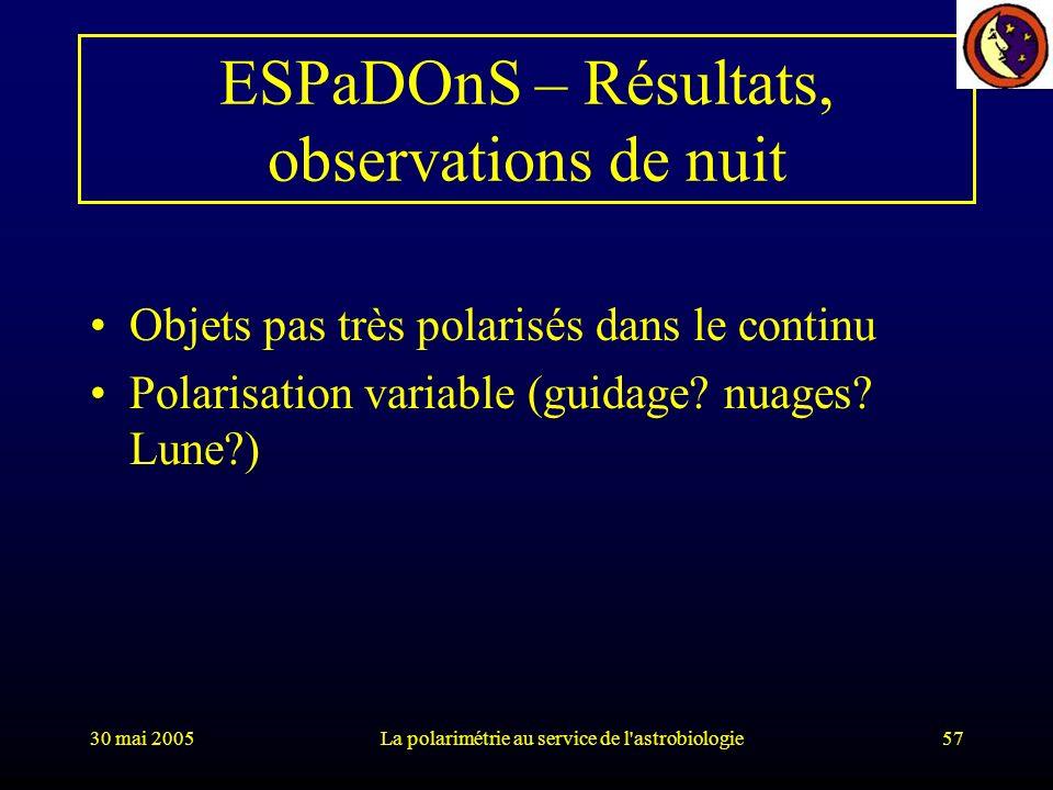 30 mai 2005La polarimétrie au service de l'astrobiologie57 ESPaDOnS – Résultats, observations de nuit Objets pas très polarisés dans le continu Polari