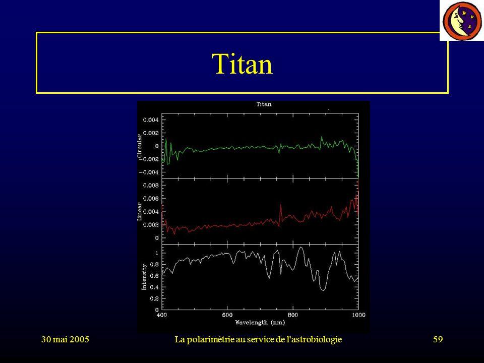 30 mai 2005La polarimétrie au service de l'astrobiologie59 Titan