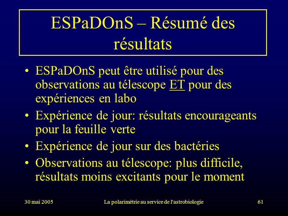 30 mai 2005La polarimétrie au service de l'astrobiologie61 ESPaDOnS – Résumé des résultats ESPaDOnS peut être utilisé pour des observations au télesco