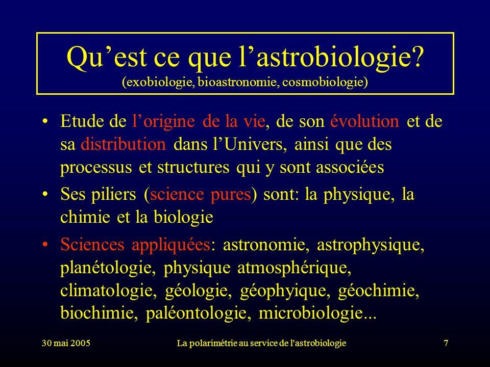 30 mai 2005La polarimétrie au service de l'astrobiologie7 Quest ce que lastrobiologie? (exobiologie, bioastronomie, cosmobiologie) Etude de lorigine d