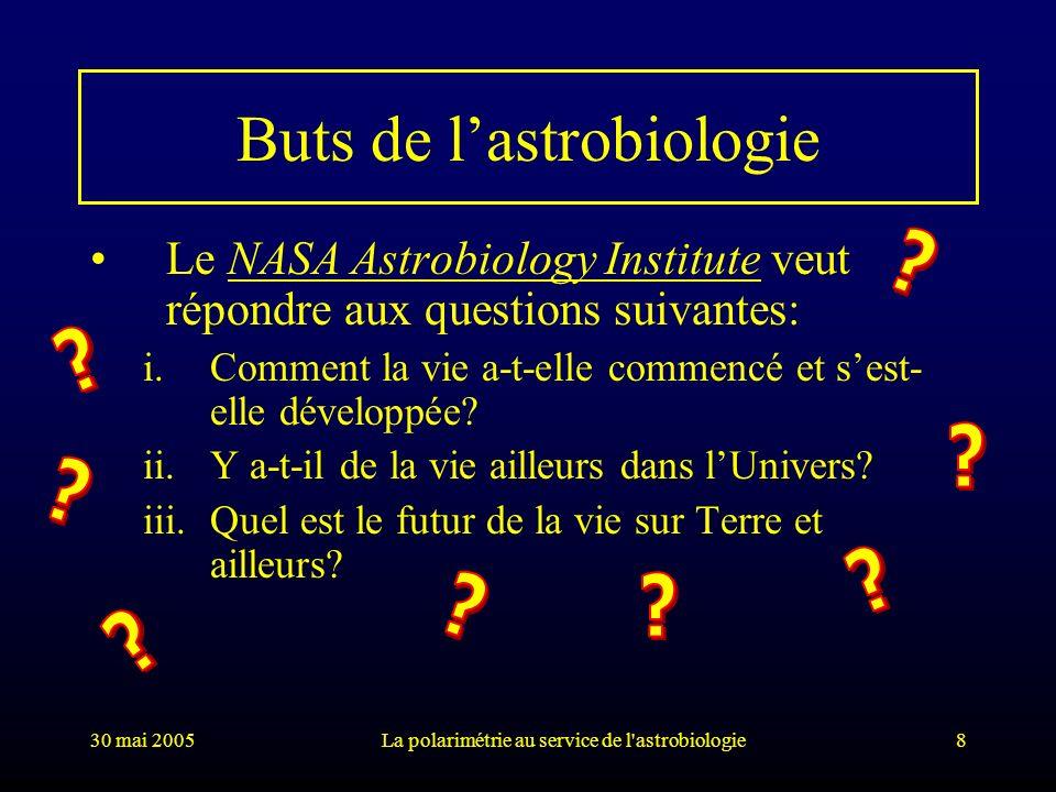 30 mai 2005La polarimétrie au service de l'astrobiologie8 Buts de lastrobiologie Le NASA Astrobiology Institute veut répondre aux questions suivantes: