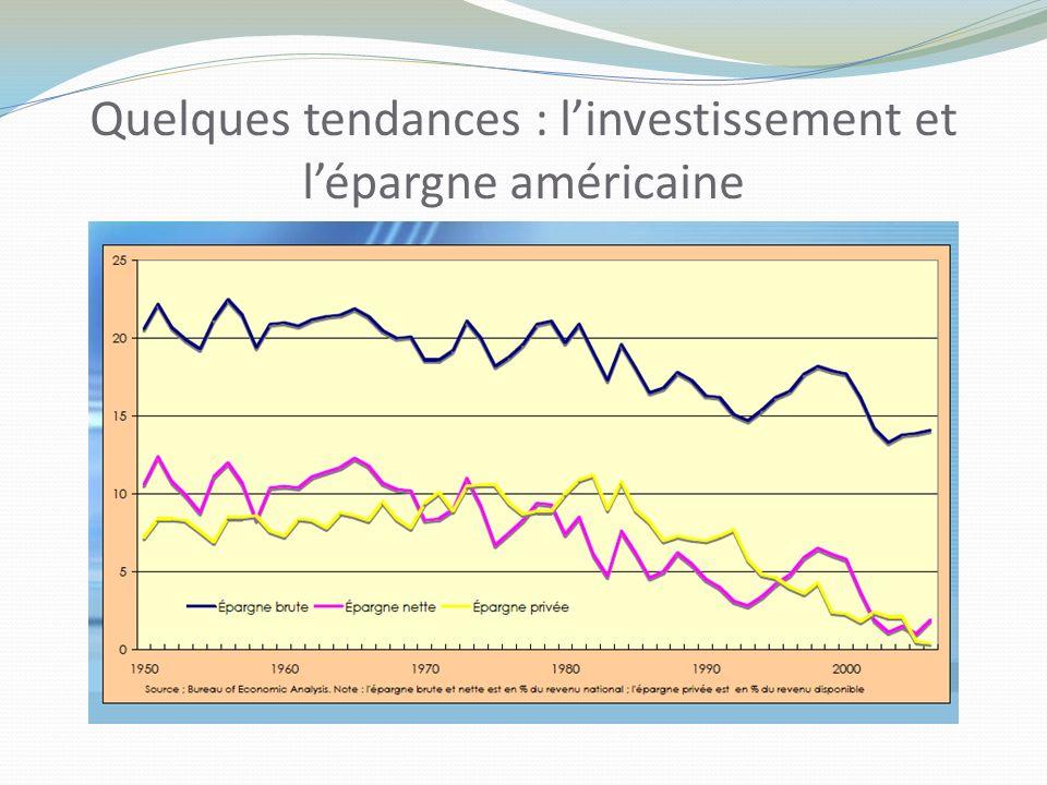 Quelques tendances : linvestissement et lépargne américaine