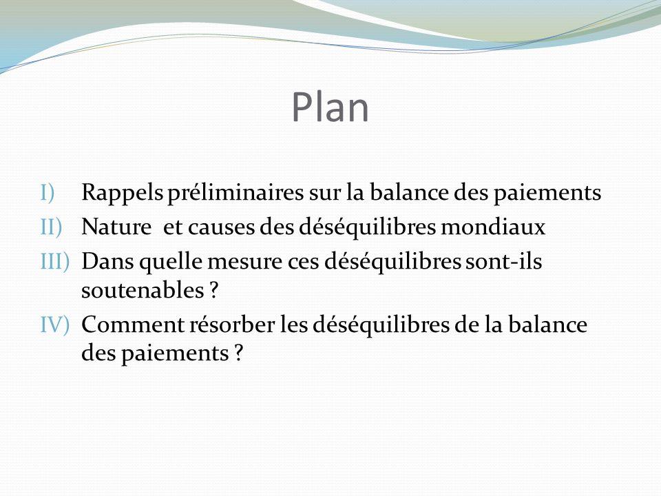 Plan I) Rappels préliminaires sur la balance des paiements II) Nature et causes des déséquilibres mondiaux III) Dans quelle mesure ces déséquilibres sont-ils soutenables .