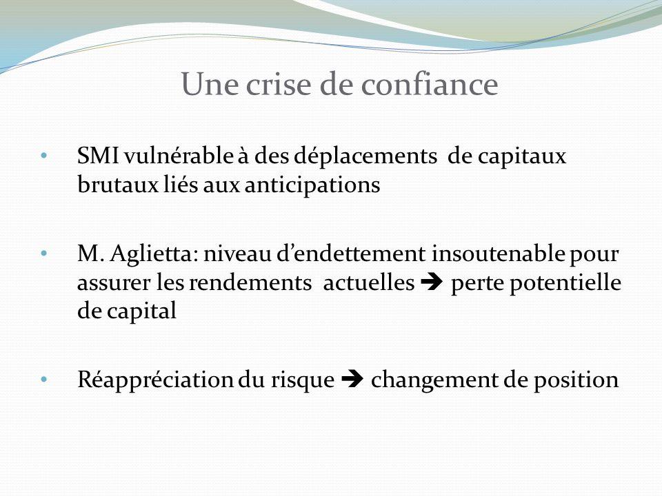 Une crise de confiance SMI vulnérable à des déplacements de capitaux brutaux liés aux anticipations M.