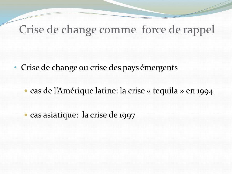 Crise de change comme force de rappel Crise de change ou crise des pays émergents cas de lAmérique latine: la crise « tequila » en 1994 cas asiatique: la crise de 1997