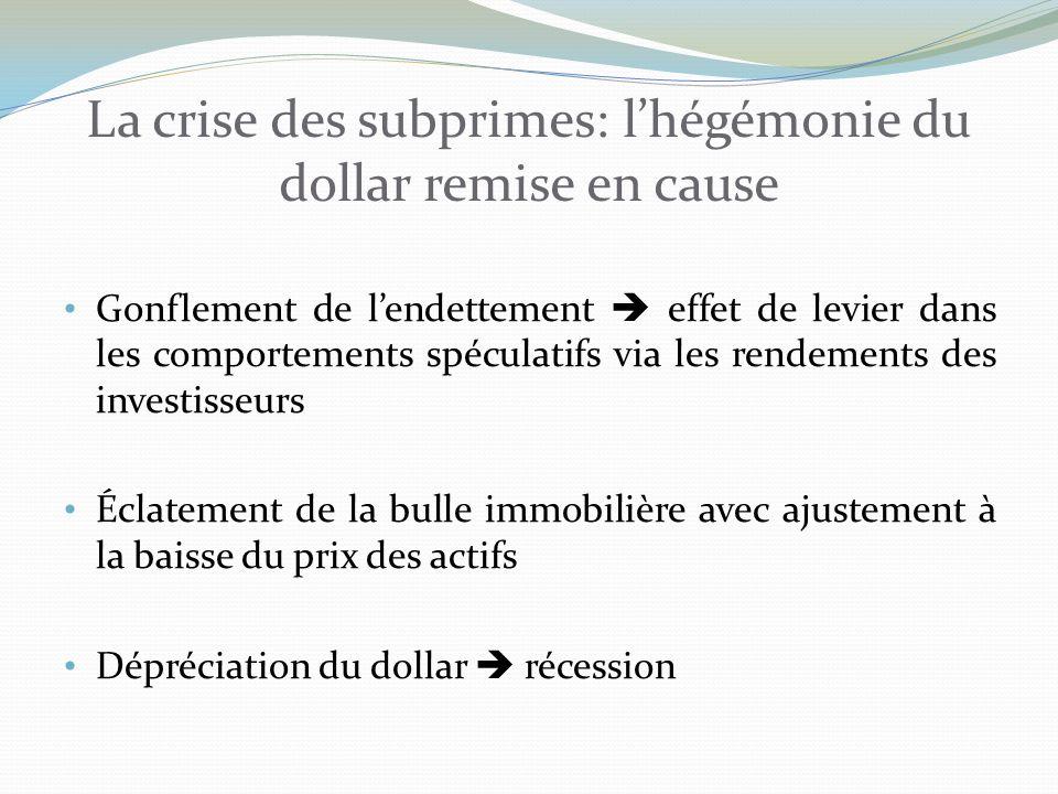 La crise des subprimes: lhégémonie du dollar remise en cause Gonflement de lendettement effet de levier dans les comportements spéculatifs via les rendements des investisseurs Éclatement de la bulle immobilière avec ajustement à la baisse du prix des actifs Dépréciation du dollar récession